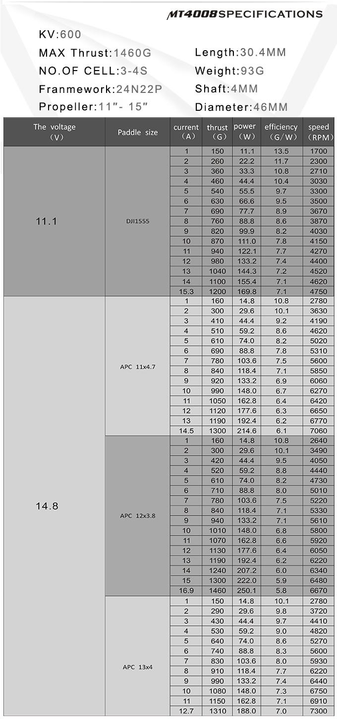 emax-mt4008-motor-600kv-24n22p-5