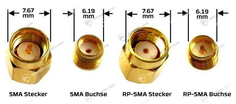 rp-sma-antennen-stecker-uebersicht