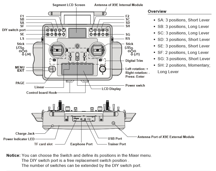 frsky-x9e-transmitter-fernsteuerung-2-4ghz-2